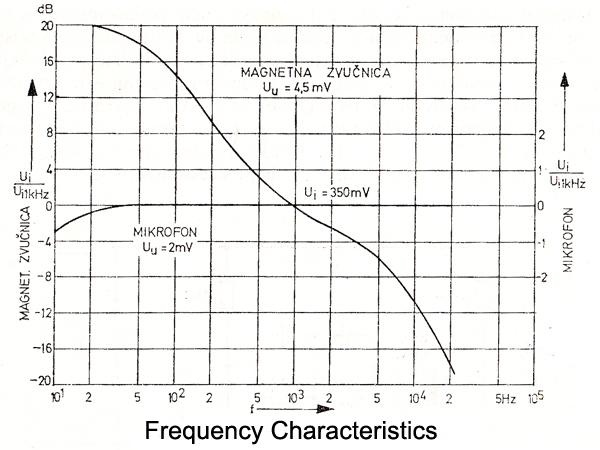 audio schematics